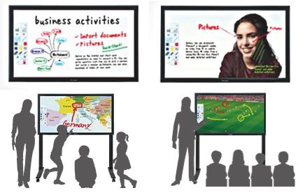 Exemples d'applications avec un vidéoprojecteur interactif (VPI)